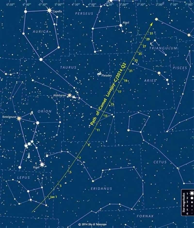 comet-lovejoy-chart-january-2015